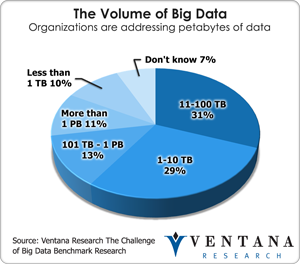 vr_bigdata_the_volume_of_big_data