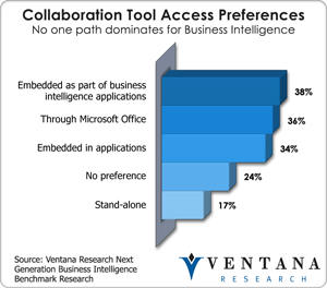 vr_ngbi_br_collaboration_tool_access_preferences