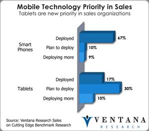 vr_sales_mobile_technology