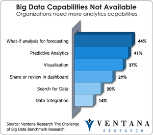 big_data_capabilities
