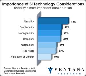 bi_technology