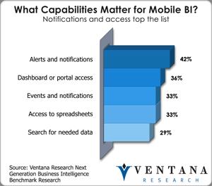 vr_ngbi_br_what_capabilities_matter_for_mobile_bi