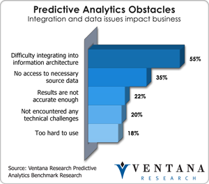 vr_predanalytics_predictive_analytics_obstacles
