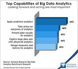 vr_Big_Data_Analytics_08_top_capabilities_of_big_data_analytics